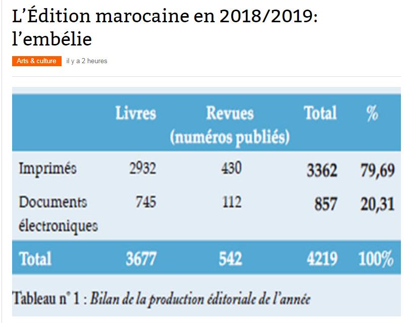 AL BAYANE | L'Édition marocaine en 2018/2019: l'embélie